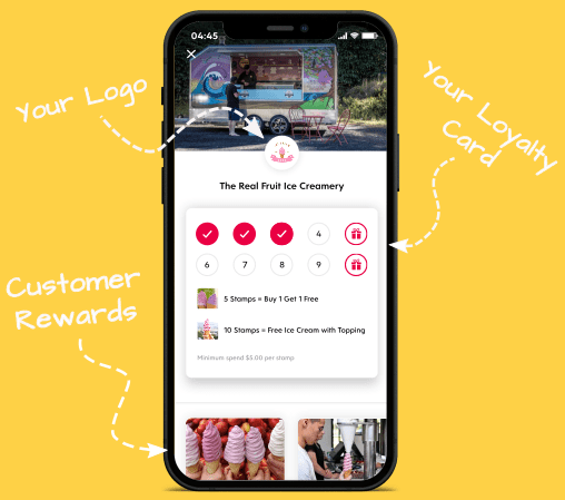 Flex Rewards Infographic for How the Digital Loyalty Stamp Card Works